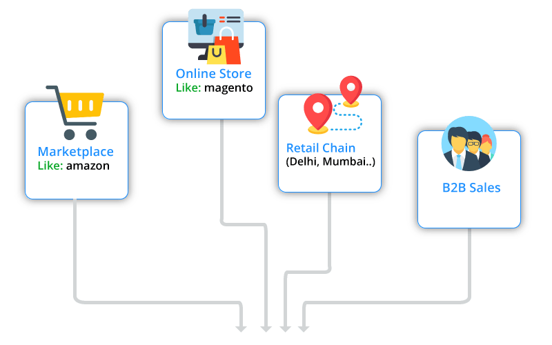 Process of Omni-channel sales
