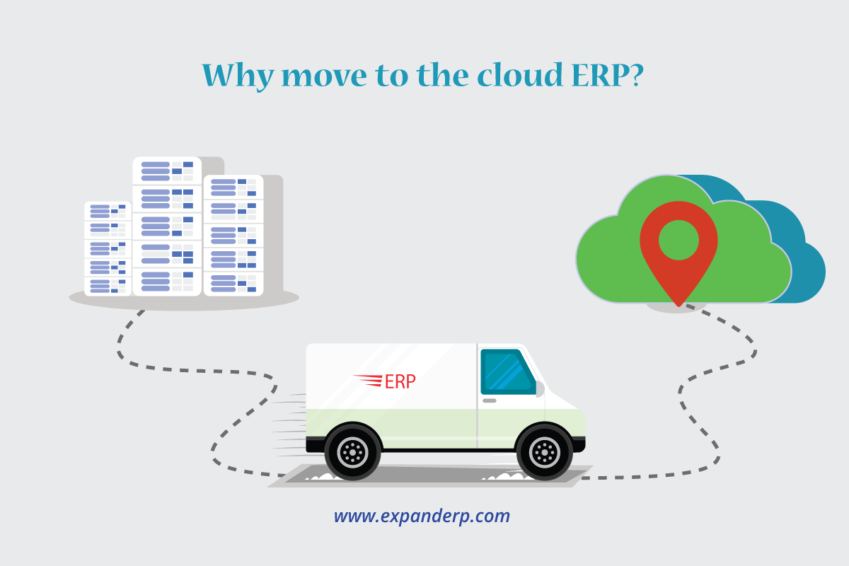Why move to the cloud ERP?